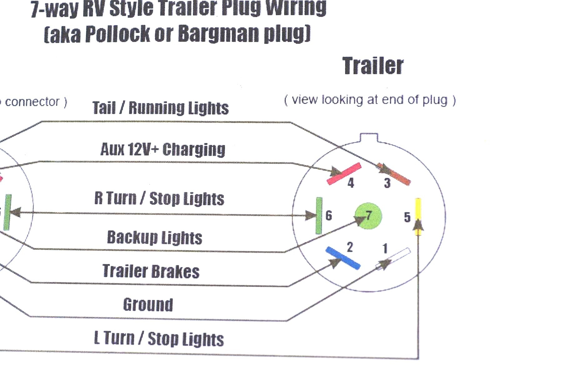 Hopkins 7 Blade Trailer Wiring Diagram