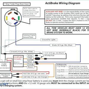 Hopkins 7 Pin Trailer Wiring Diagram - Wiring Diagram for Hopkins Trailer Plug 2017 Trailer Plug Wiring Diagram Us Valid Hopkins 7 Blade Trailer Wiring 6n