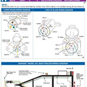 Hopkins Trailer Plug Wiring Diagram - Hopkins Trailer Wiring Diagram Natebird 6h