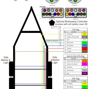 Horse Trailer Wiring Diagram - Wiring Diagram for ifor Williams Trailer Lights Awesome Trailer Wiring towbar and Trailer Centre Wiring Diagrams Wire 7r