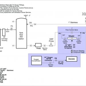 Horse Trailer Wiring Diagram - Wiring Diagram Horse Trailers Save Wiring Diagram for Concession 16q