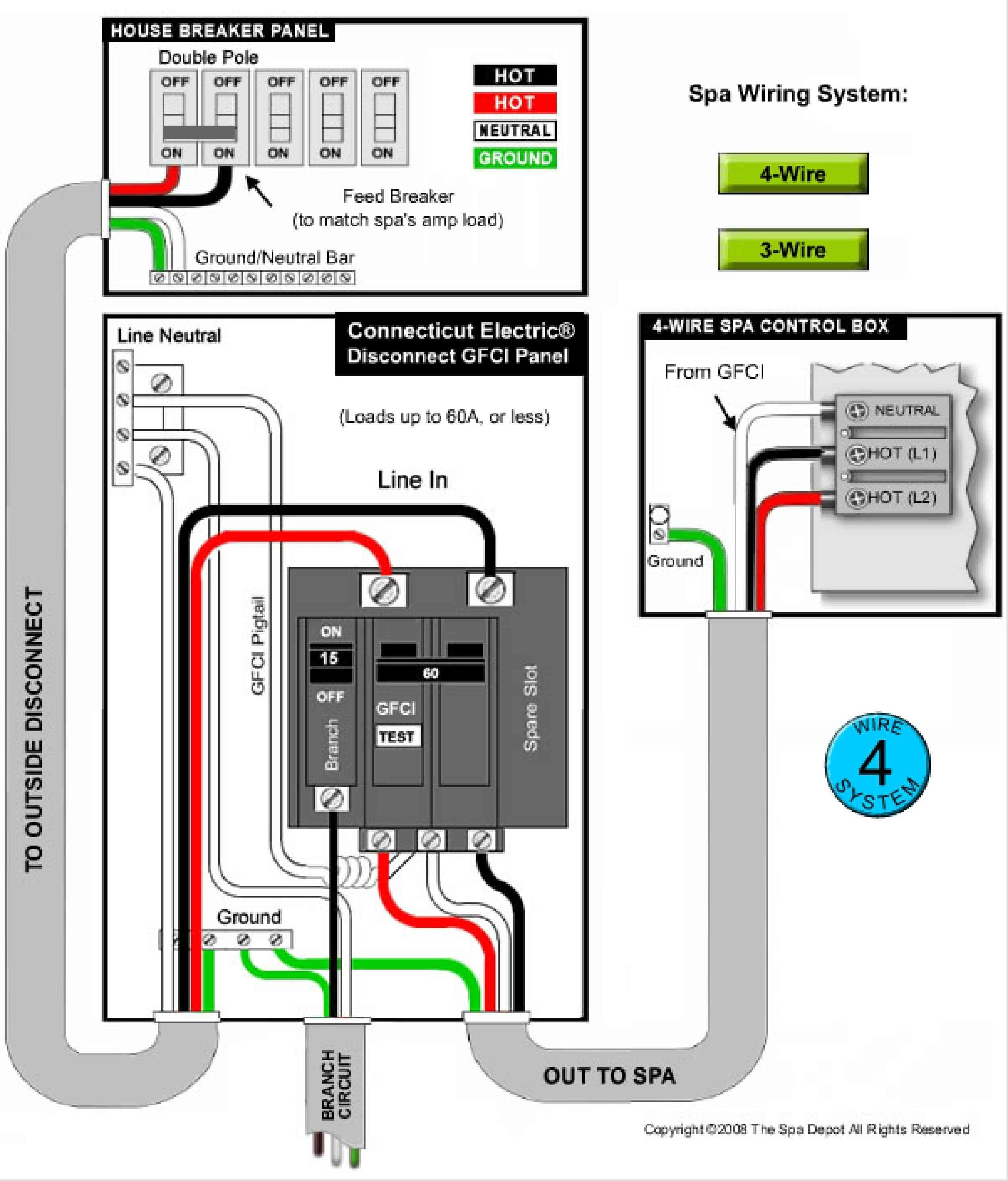 Hot Tub Gfci Wiring Diagram