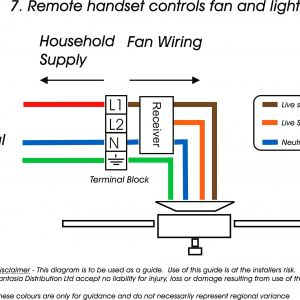 Hunter 27182 Wiring Diagram - Wiring Diagram for Installing A Ceiling Fan Archives Alivna Co with Hunter 5g