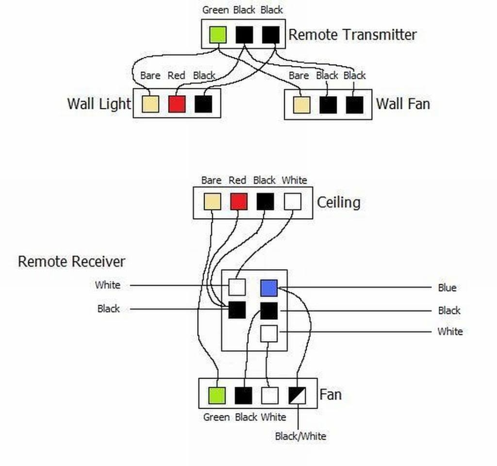 hunter 3 speed fan switch wiring diagram Download-3 Speed Fan Switch Diagram Best 10 Ceiling Wiring Free At Typical New 4 Wires 11-r
