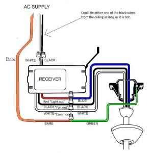 Hunter Ceiling Fan Wiring Diagram Red Wire - Ceiling Fan Idea Wiring Diagram Harbor Breeze Wire at Hbphelp Me Extraordinary Hunter Red 14s