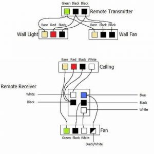 Hunter Ceiling Fan Wiring Diagram Red Wire - Wiring Ceiling Fan Red Wire Fans In Hunter Diagram 2l