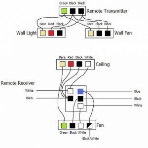Hunter Ceiling Fan Wiring Diagram with Remote Control - Hunter Ceiling Fan Wiring Diagram with Remote Control Hunter Ceiling Fan Wiring Diagram with Remote 9i