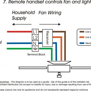 Hunter Ceiling Fan Wiring Diagram with Remote Control - Wiring Diagram for Hunter Remote Control Ceiling Fan New Install Hunter Ceiling Fan Remote Control Tulumsender 16q