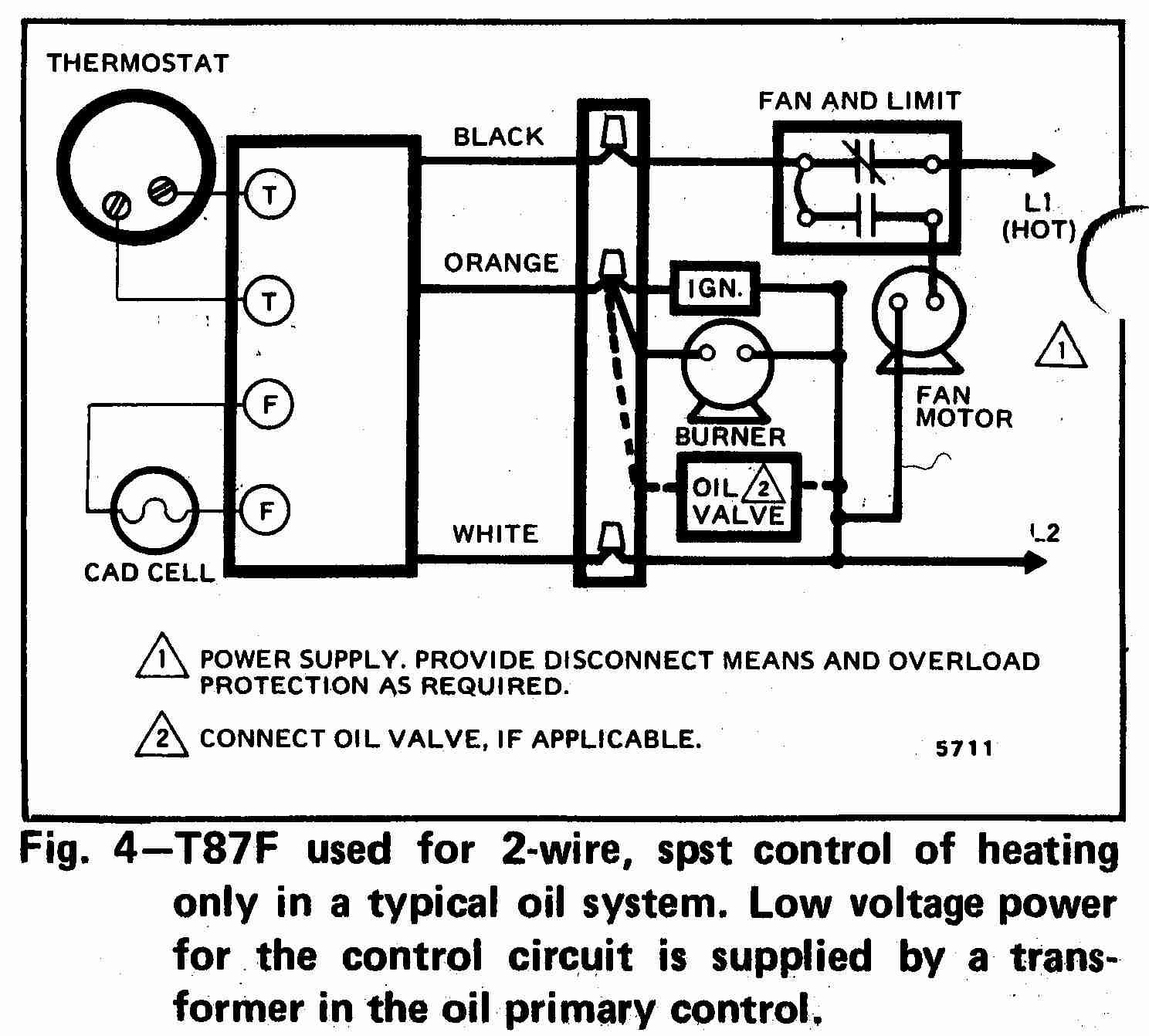 Hvac Control Panel Wiring Diagram Free New Room Thermostat Diagrams For