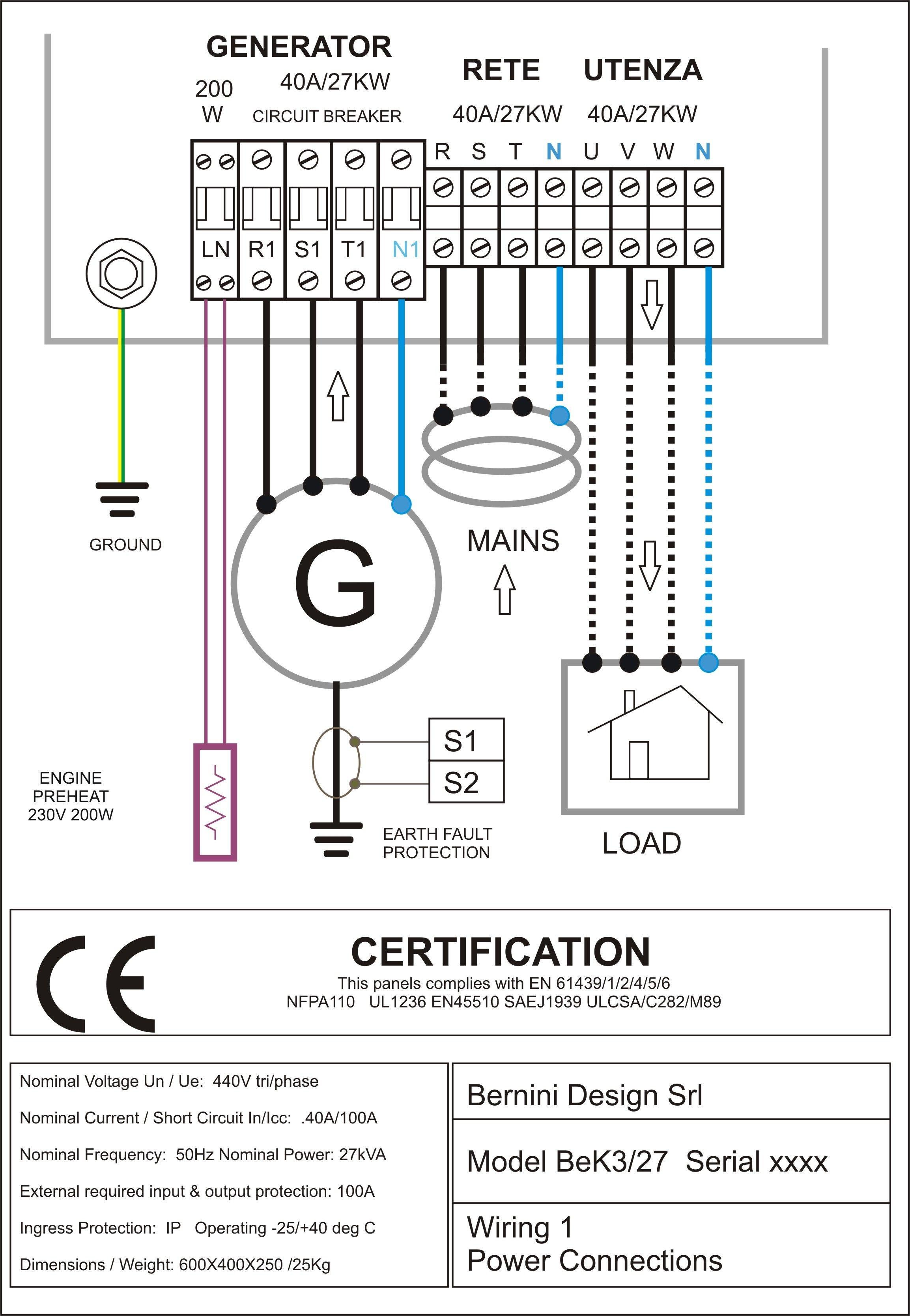 hvac control panel wiring diagram