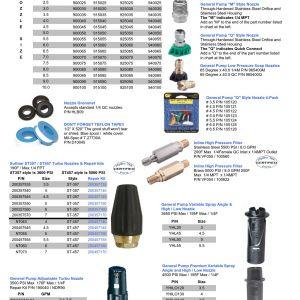 Hydrotek Pressure Washer Wiring Diagram - P 1 40 13j