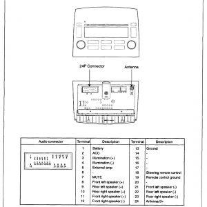 Hyundai sonata Wiring Diagram - Category Wiring Diagram 106 Hyundai Wiring Diagrams Free Luxury Hyundai Wiring Diagrams Free 17i