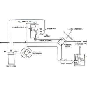 Ignition Relay Wiring Diagram - Automotive Starter Wiring Diagram Inspirationa Wiring Diagram Automotive Relay New Automotive Switch Wiring Diagram 1m