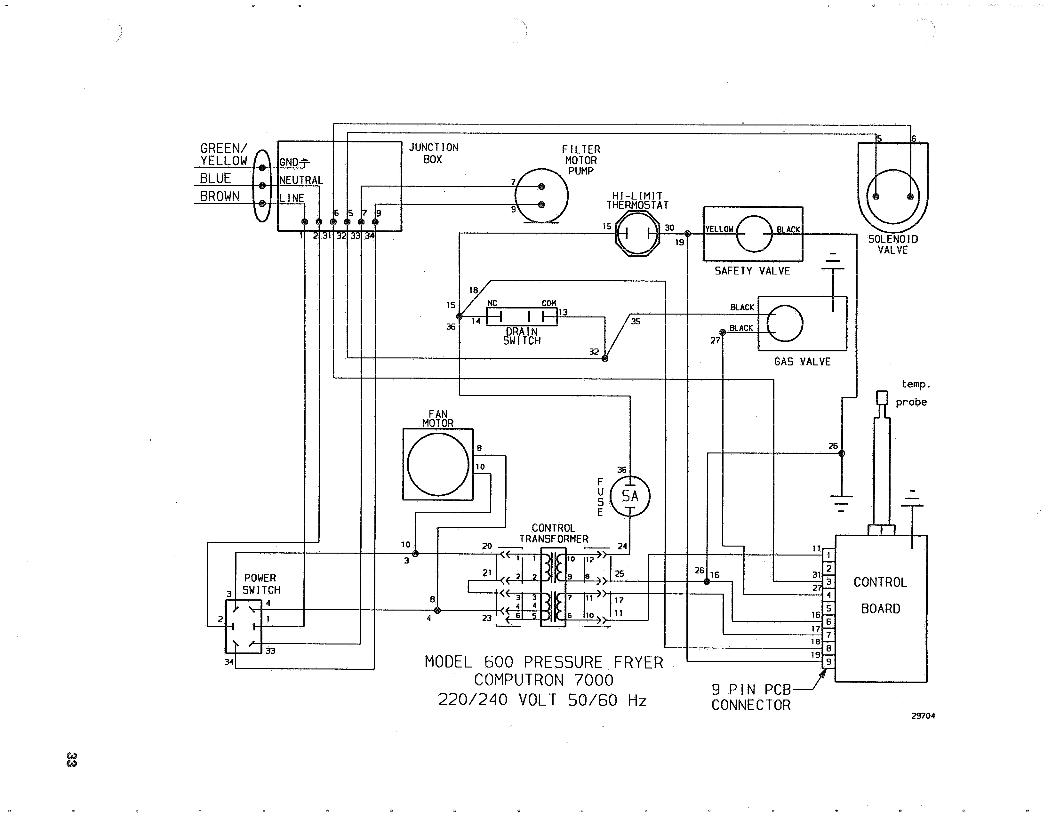 imperial deep fryer wiring diagram Collection-imperial deep fryer wiring diagram Lovely Pitco Deep Fryer Troubleshooting Image collections Free 12-g