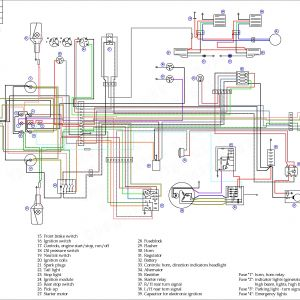 Ingersoll Rand 2475n7 5 Wiring Diagram - Yamaha Warrior 350 Wiring Diagram 4 Wheeler Example Electrical Expresslane 2018 Q2 Pages 1 50 Ingersoll Rand 4g