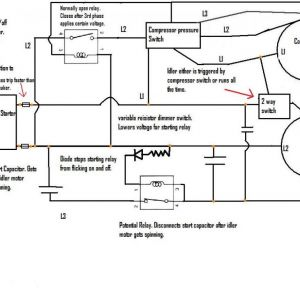 Ingersoll Rand T30 Wiring Diagram - Ingersoll Rand Air Pressor Wiring Diagram Inspirational Lovely 3 Phase Switch Wiring Diagram Ideas Electrical Circuit 4q