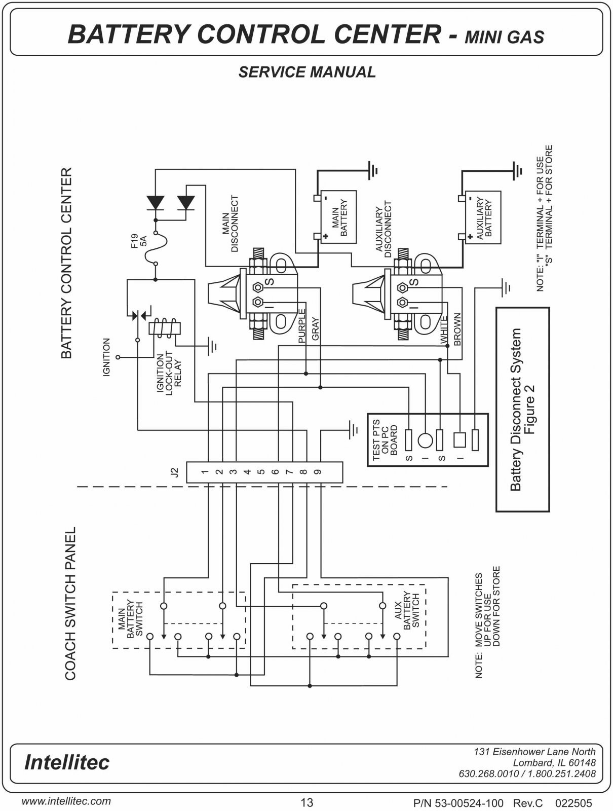 intellitec battery disconnect relay wiring diagram Collection-motorhome wiring diagram moreover rv battery disconnect switch rh savvigroup co 3-s
