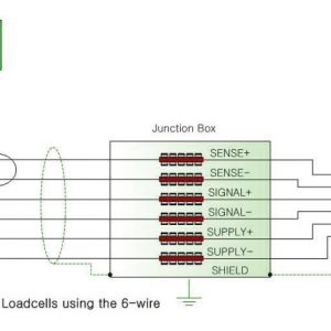 Interface Load Cell Wiring Diagram - Interface Load Cell Wiring Diagram Download 3 Wire Load Cell Wiring Diagram Beautiful Stunning Load 15k