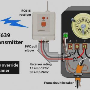 Intermatic 240v Timer Wiring Diagram - Awesome Intermatic Timer Wiring Diagram How to Wire T104 and T103 Throughout T101 5f