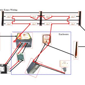 Invisible Fence Wiring Diagram - Invisible Fence Wiring Diagram Popular Electric Fence Wiring Diagram 16h