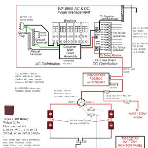 Jayco Trailer Wiring Diagram - Jayco Eagle Wiring Diagram Lovely Battery Boat Wiringam Installing Float Switch to Bilge Pump Page 3n