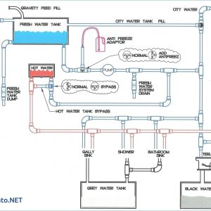 Jayco Trailer Wiring Diagram - Jayco Trailer Wiring Diagram Trailer Pump Wiring Diagram Casita Travel Trailer Wiring Diagram Rh 9g