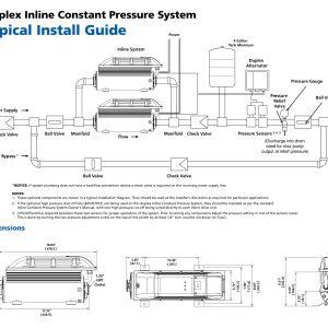 Jet Pump Pressure Switch Wiring Diagram - Wiring Diagram for Water Pump Pressure Switch Inspirationa Wiring Diagram for Jet Pump Valid Well Pump 5n