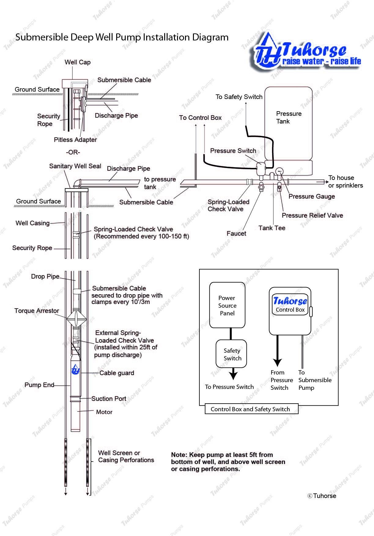 jet pump pressure switch wiring diagram - wiring diagram for water pump  pressure switch refrence wiring