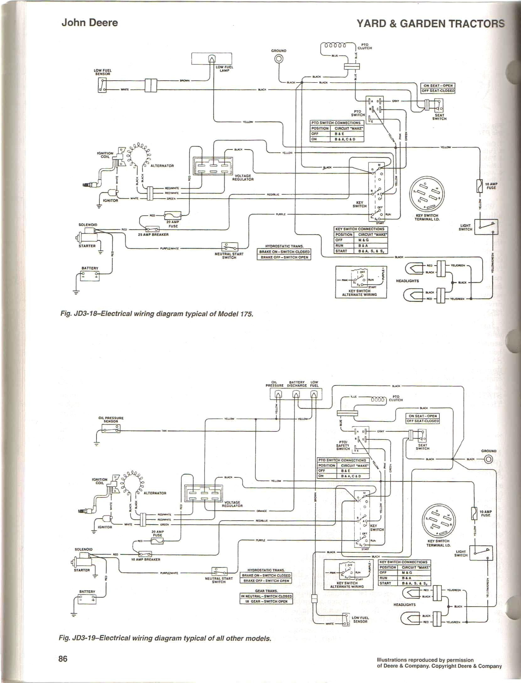 john deere f525 wiring diagram free wiring diagram. Black Bedroom Furniture Sets. Home Design Ideas