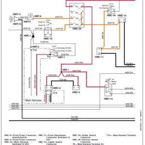 John Deere Gator Hpx 4x4 Wiring Diagram - John Deere Gator Hpx 4 4 Wiring Diagram Arbortech Us within Peg Rh Justsayessto Me Gator Hpx Wiring Diagram Gator Hpx 4x4 Wiring Diagram 14q
