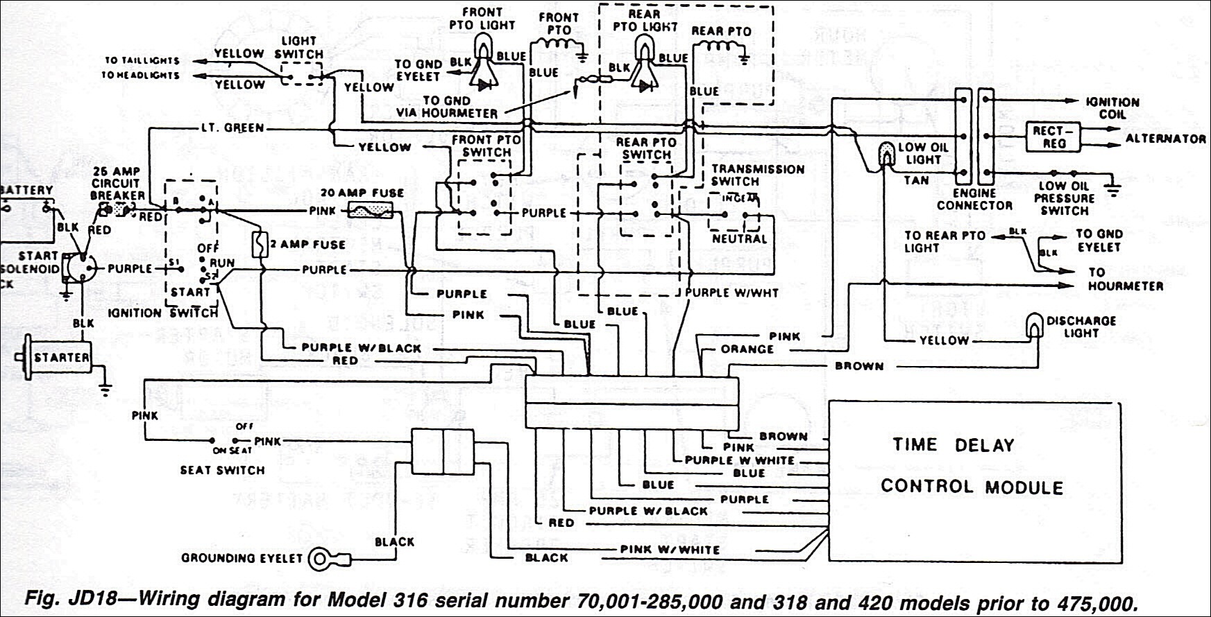 John Deere Gator Hpx 4x4 Wiring Diagram | Free Wiring Diagram on bobcat 2200 wiring diagram, kawasaki mule wiring diagram, polaris ranger wiring diagram, john deere gator 4x2 engine diagram, cub cadet tractor wiring diagram, peg perego wiring diagram, polaris outlaw wiring diagram, kawasaki teryx wiring diagram, apache wiring diagram, john deere gator parts diagram, home wiring diagram, john deere gator replacement parts, arctic cat prowler wiring diagram, yamaha rhino wiring diagram, bobcat 2300 wiring diagram, polaris trail boss wiring diagram, power wheels jeep wiring diagram, john deere lx172 parts diagram, polaris sportsman 600 wiring diagram, hpx gator parts diagram,