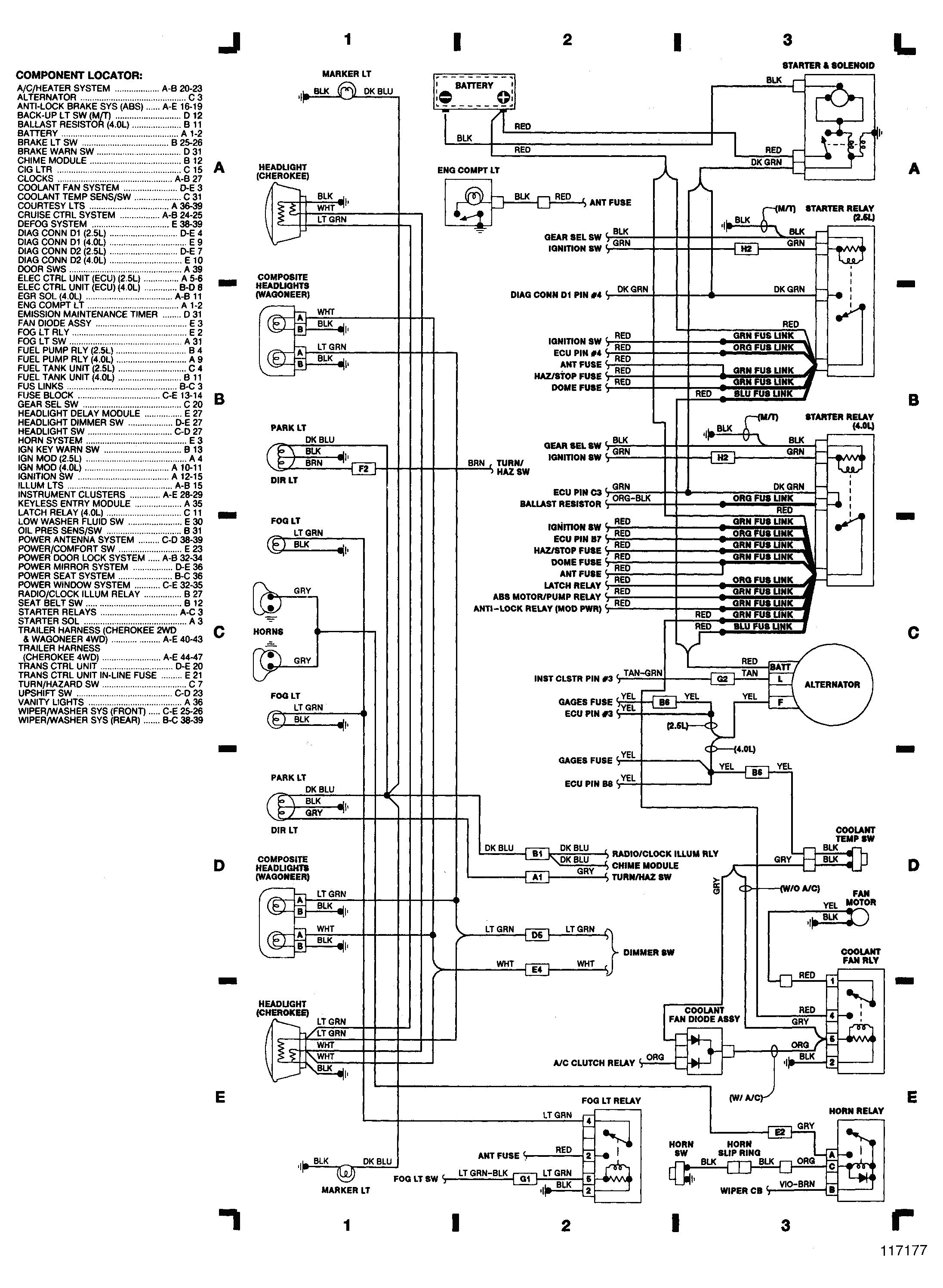 john deere gator ignition switch wiring diagram | free ... john deere a wiring diagram