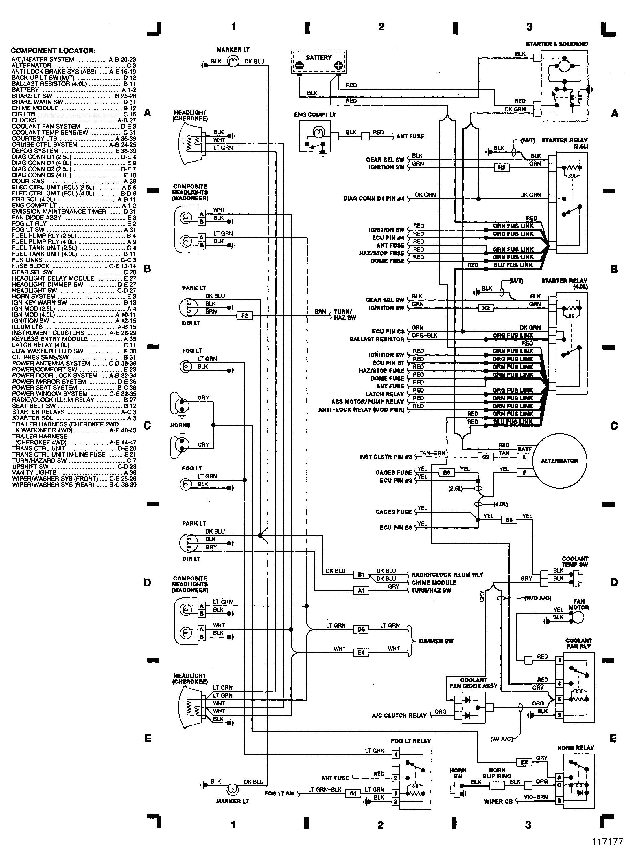 john deere gator wiring diagram free wiring diagram. Black Bedroom Furniture Sets. Home Design Ideas