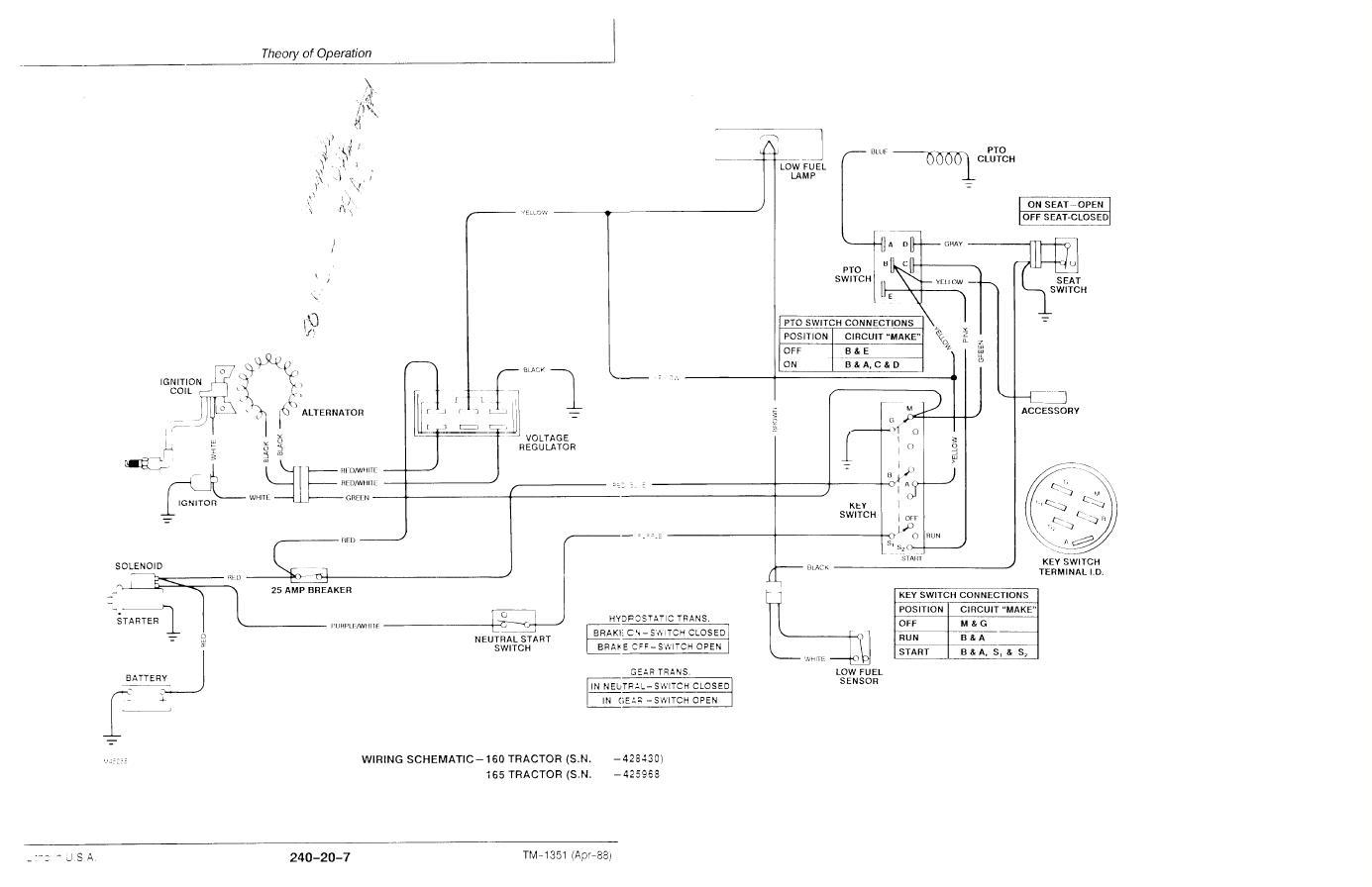 john deere l110 wiring schematic free wiring diagram. Black Bedroom Furniture Sets. Home Design Ideas
