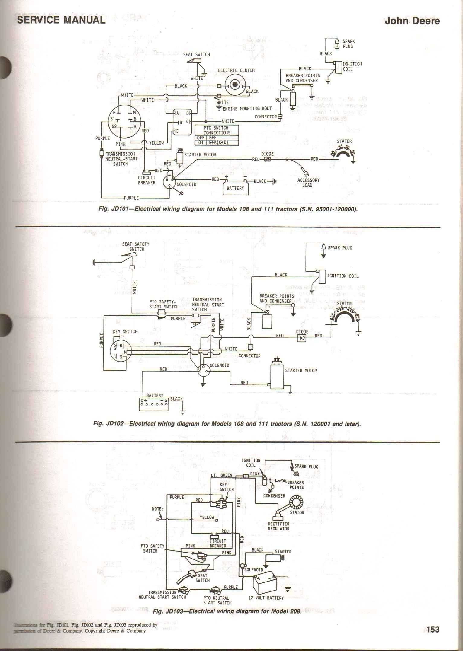 john deere stx38 wiring schematic - wiring diagram john deere 212 save  wunderbar gator 6x4 schaltplan