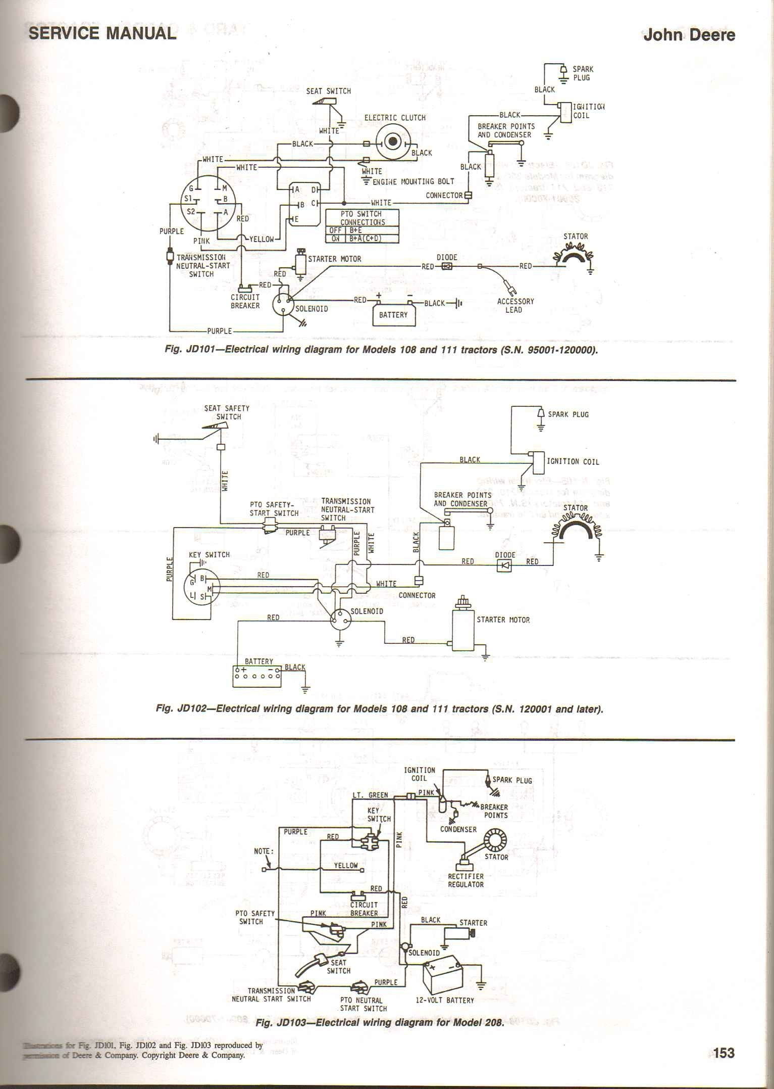 john deere gator 6x4 wiring diagram best wiring library deere gator wiring-diagram gator 6x4 wiring diagram wiring diagramsjohn deere stx38 wiring schematic free wiring diagram tractor john deere