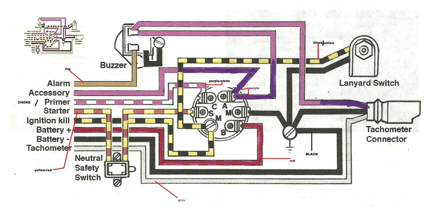 Johnson    Outboard Ignition Switch    Wiring       Diagram      Free