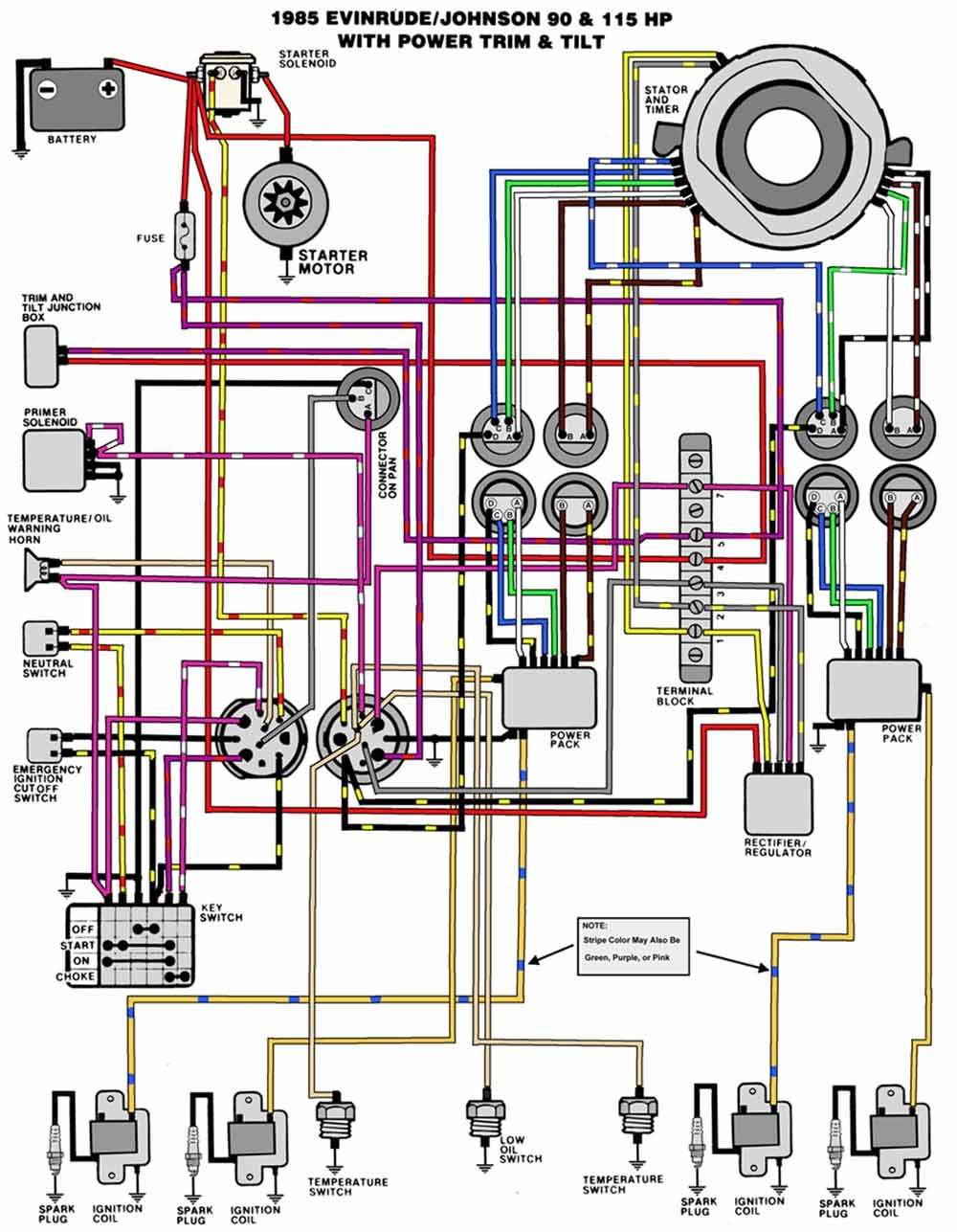 32 Johnson Outboard Ignition Switch Wiring Diagram