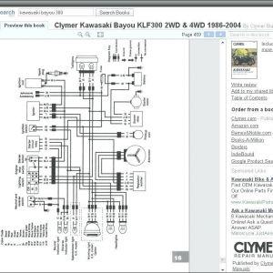 Kawasaki Bayou 220 Wiring Schematic - 2002 Kawasaki 650 atv Wiring Diagram Wire Center • 5i