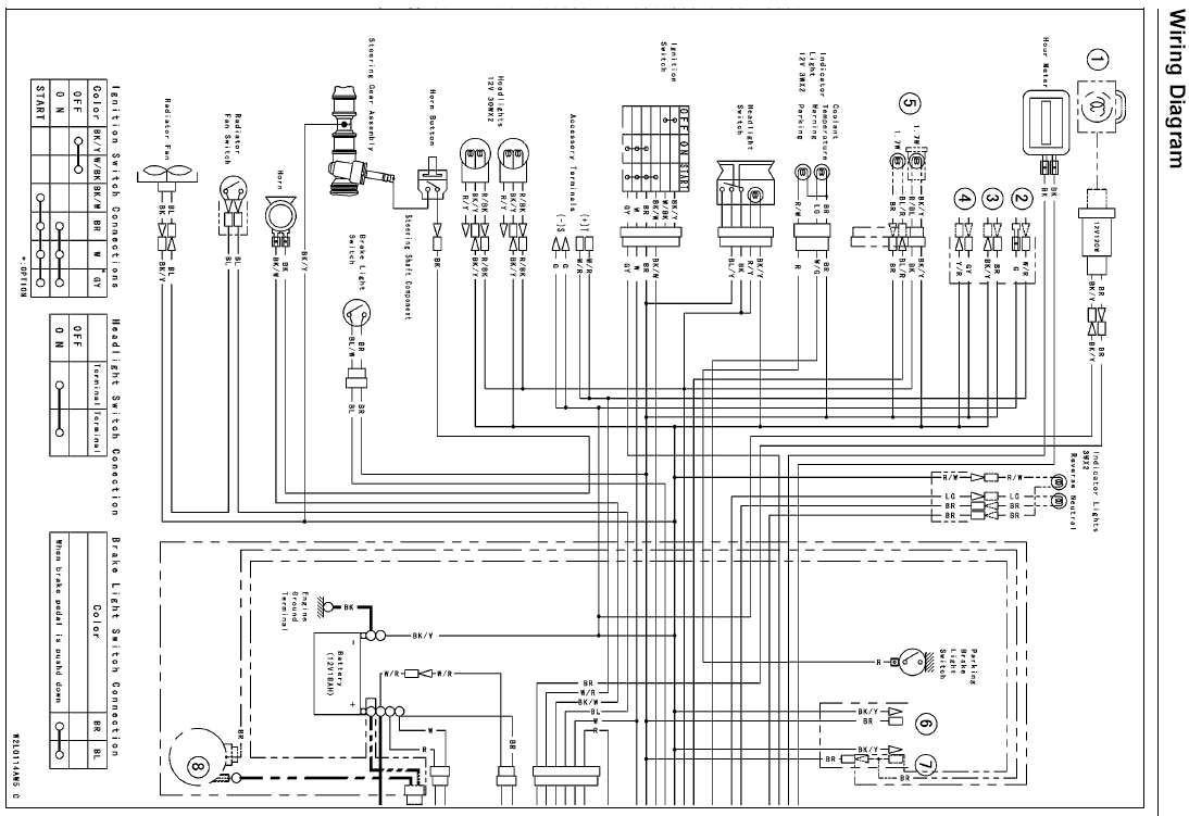 kawasaki mule 3010 wiring schematic Collection-kawasaki mule 4010 electrical schematic lzk gallery wire center u2022 rh daniablub co 8-a