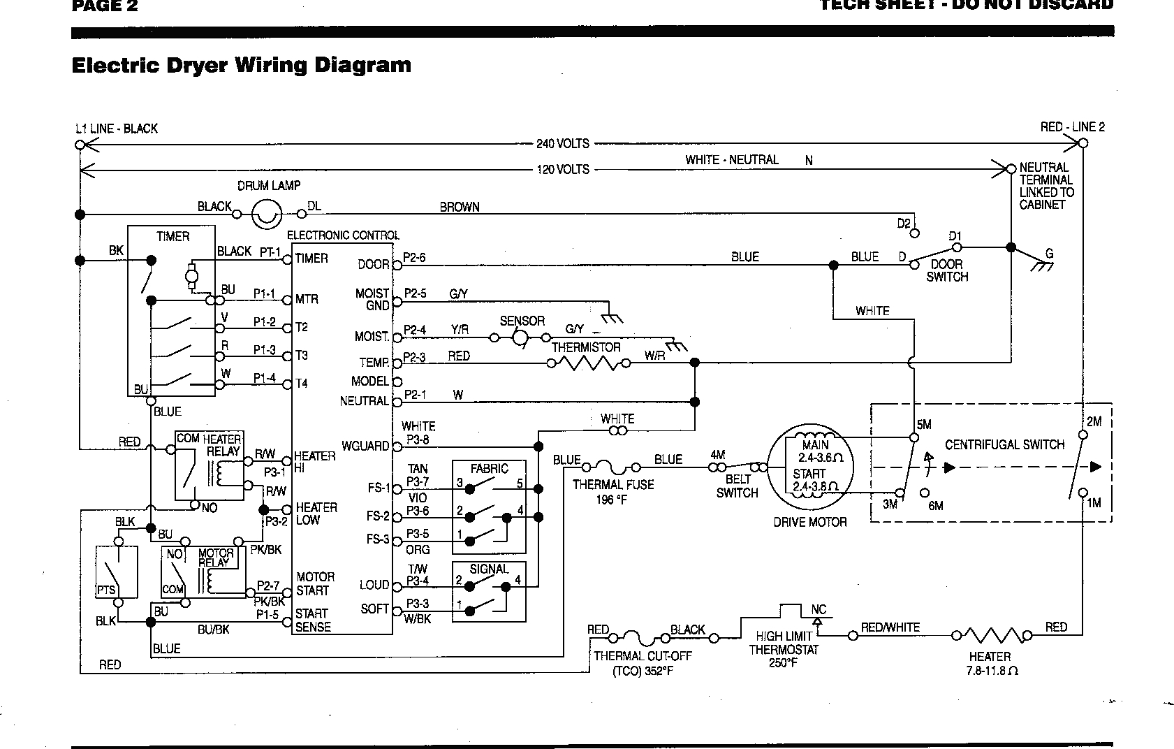 kenmore dryer wiring diagram Download-Whirlpool Dryer Wiring Diagram Preisvergleich Kenmore Dryer thermostat Wiring Diagram Image 15-f