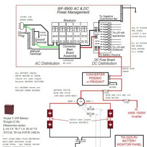 Keystone Rv Wiring Diagram - Wiring Diagram Keystone Cougar Print Wiring Diagram for Keystone Laredo Inspirationa Luxury Montana 6h