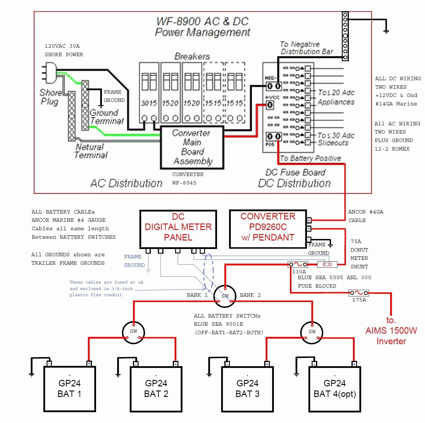 Keystone Rv Wiring Schematic