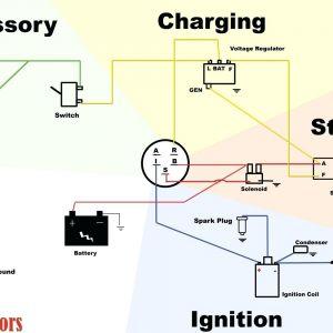 Kohler Voltage Regulator Wiring Diagram - Outstanding Kohler Generator Wiring Diagram Best for 15 Amp Regulator Rectifier for Kohler K Magnum 19d