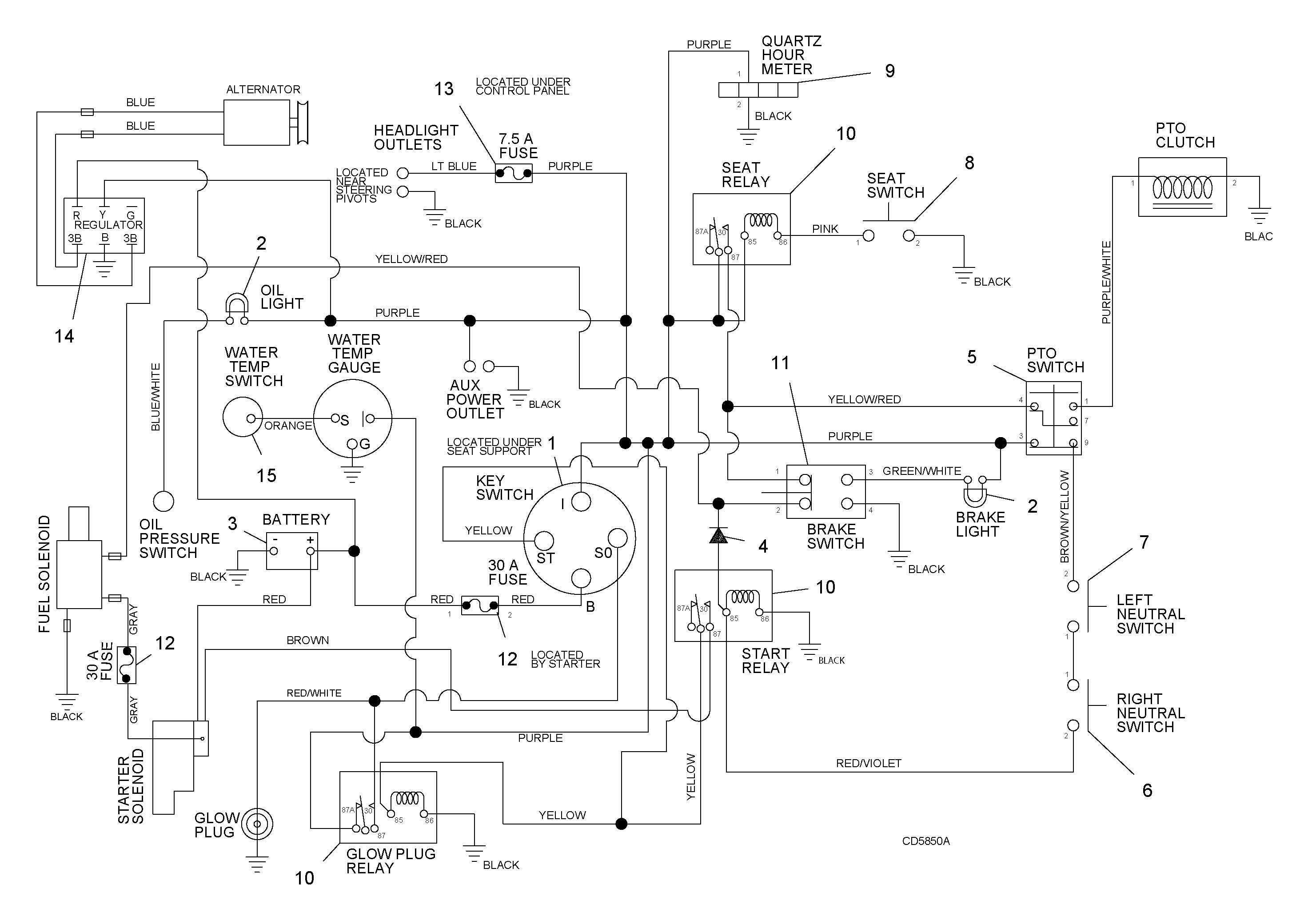 kubota starter wiring data wiring diagram
