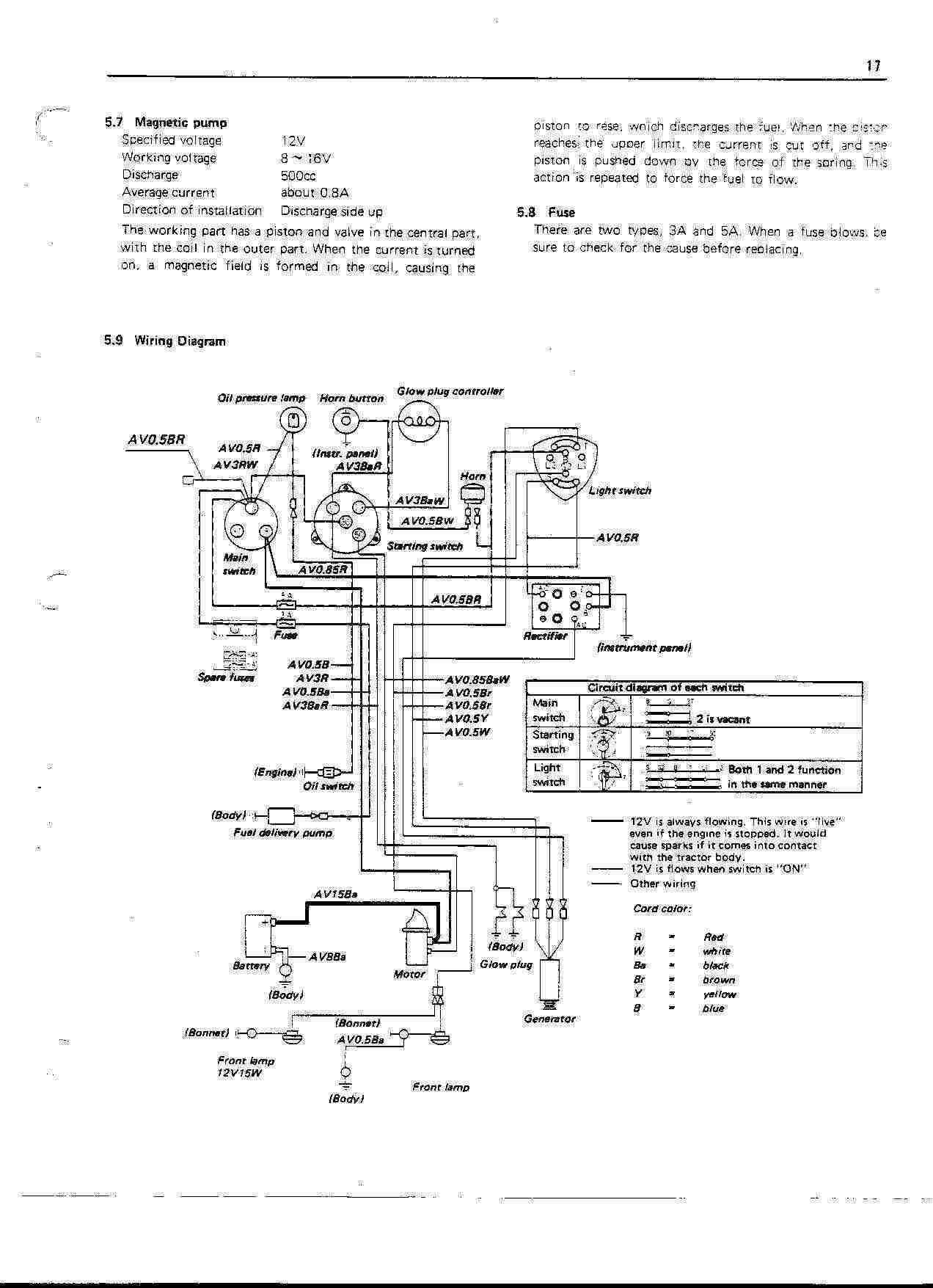 kubota wiring diagram pdf | free wiring diagram electrical wiring diagrams pdf
