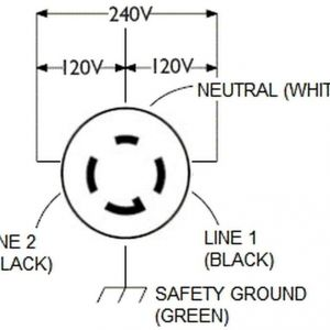 L14 30 Plug Wiring Diagram - Journeyman Pro 30 Amp Plug & Connector Set Nema L14 30r & L14 30p 125 250v Locking Plug socket Black Industrial Grade Grounding 7500 Watts Generators 16e