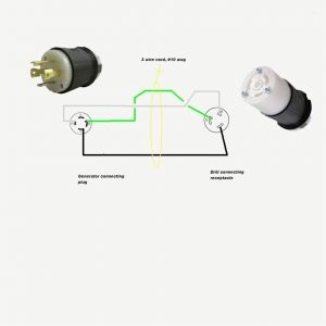 L14 30 Plug Wiring Diagram - Nema L14 30 Wiring Diagram and Random 2 10d