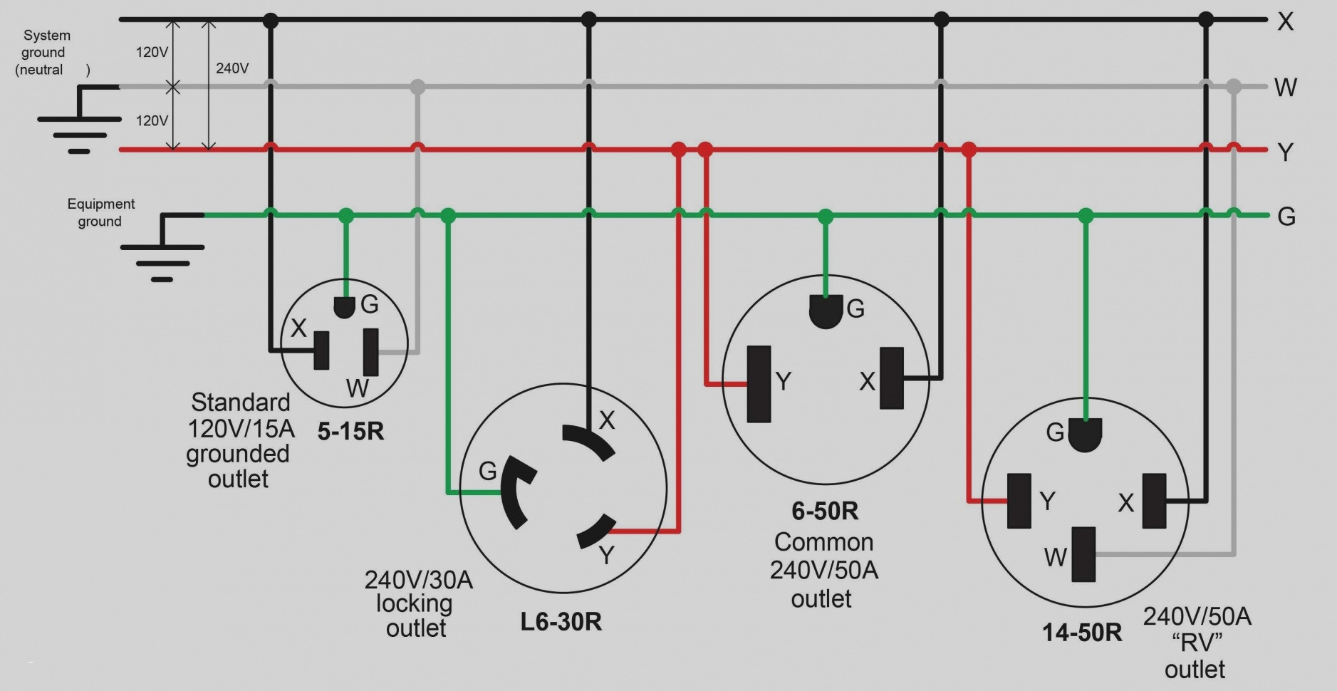 l14 30r wiring diagram Download-l14 30r wiring diagram Collection Ground Wire Diagram Best L14 30 Wiring Diagram Download 1 DOWNLOAD Wiring Diagram Sheets Detail Name l14 30r 8-s