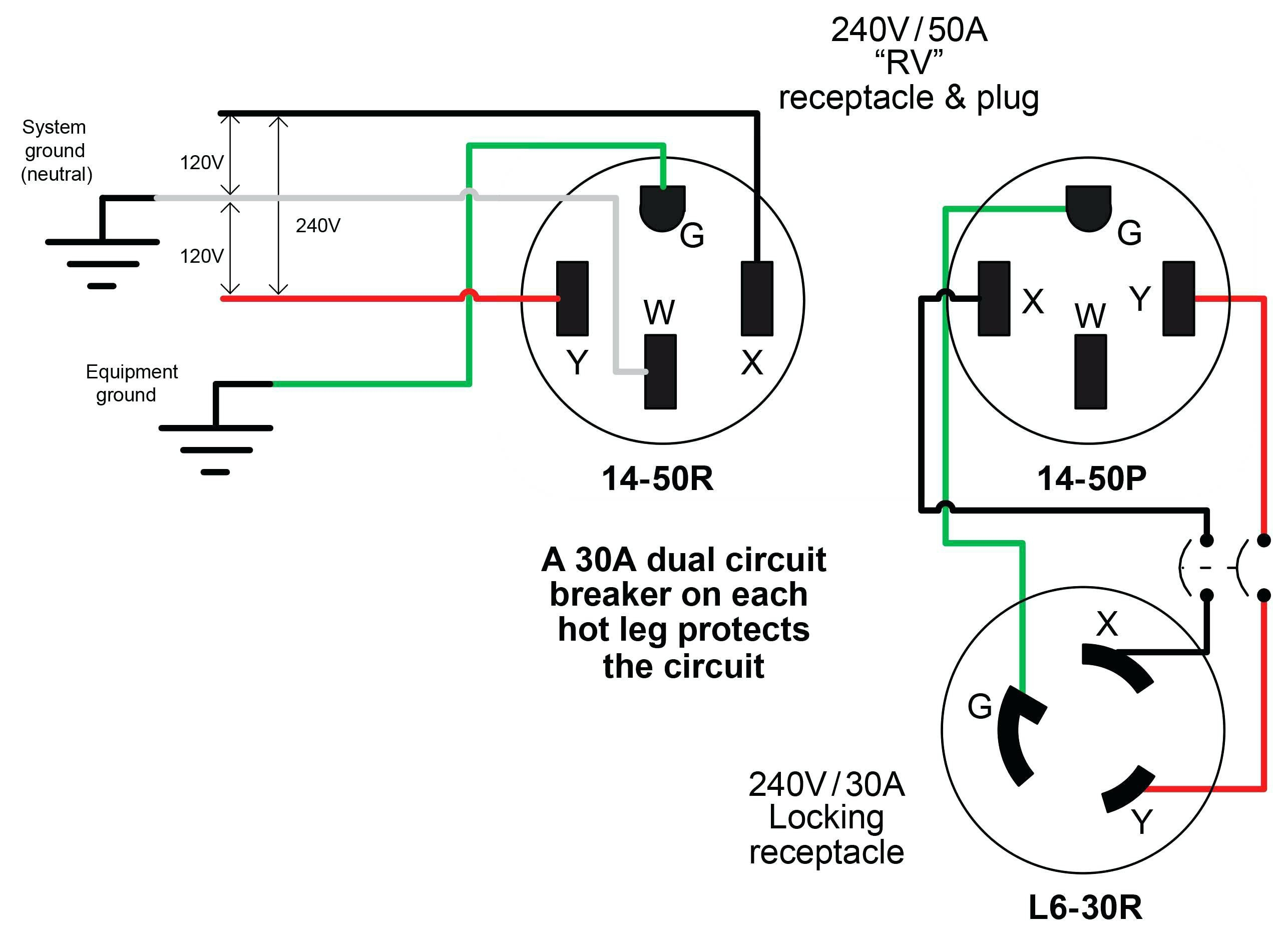 l21 30r wiring diagram | free wiring diagram nema l5 30 wiring diagram nema l6 30 wiring diagram
